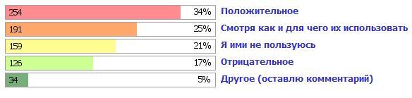 Социальные сети, интернет - ГазетаRu